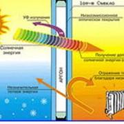 Поставка оборудования теплоэнергетического НИЗКОЭМИСИОННЫЕ (LOW-e) СТЕКЛА фото