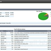 SolarWinds Server & Application Monitor AL150 (up to 150 monitors) - Annual Maintenance Renewal (SolarWinds.Net, Inc.) фото