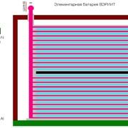 Испытания по электромагнитной совместимости в 150-миллиметровой полосковой системе фото