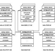 Реляционные базы данных (Oracle и Oracle Tools, MS SQL, DB2) фото