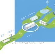 Биогазовые комплексы для корпоративных клиентов фото