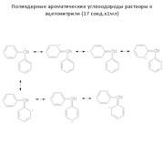 Полиядерные ароматические углеводороды растворы в ацетонитриле (17 соед. х 1мл) фото