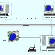 Тренажер судоводителя (ТС) `Панорама ТС` фото