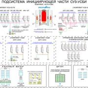 Комплекс аппаратуры для системы управления и защиты и инициирующей управляющей системы безопасности (АСУЗ-УСБИ) фото