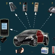 GPS/GSM устройство портативное фото