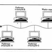 Проектирование и монтаж беспроводной радиочастотной локальной вычислительной сети фото