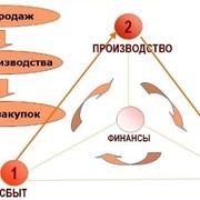 Планирование производства 1С:УПП фото