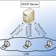 Настройка DHCP сервера фото