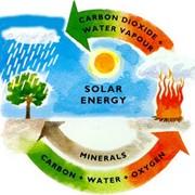 ТЭО, идентификация проектов, подбор оборудования для технологий получения энергии из возобновляемых и не традиционных источников энергии, поиск финансирования фото