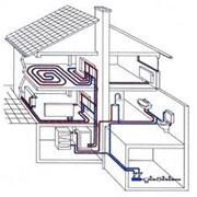 Отопление загородных домов фото