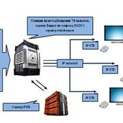 Гостиничные системы телевидения фото