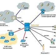 Система селекторной связи СВТ_CONF фото