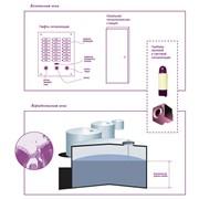Система аварийной защиты от перелива TSS/Alarm фото