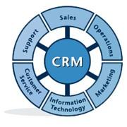 CRM решения для контакт-центров (Call-центров) фото