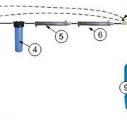 Комплект водоподготовки для производства питьевой бутилированной воды. фото