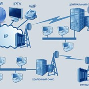 Опорные радиорелейные сети SDH/PDH фото