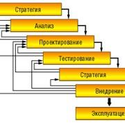 Разработка информационных систем фото