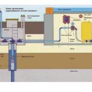 Монтаж автономной системы водоснабжения фото