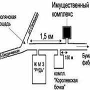 Целостный имущественный комплекс (готовый арендный бизнес) г. Житомир, р-н «Смолянка» фото
