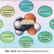 Уксусная кислота 99,5% (органические кислоты) фото