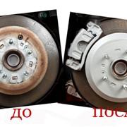 Преобразователь ржавчины с цинкованием металла фото