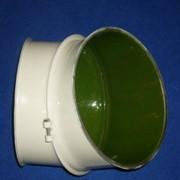 Антиадгезионное износостойкое покрытие, покрытия тефлоновые антипригарные, антиадгезионные фото