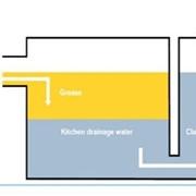 Биопрепарат Биодегризер 1:20 для утилизации жиров в жироловушках и канализационных сетях. фото