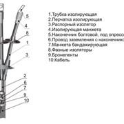 Муфта концевые наружной установки КНтп 10 150-240 фото