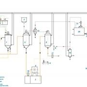 Линия рафинации и дезодорации растительного масла фото