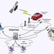 GPS мониторинг транспорта в Крыму фото