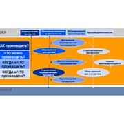 Системы управления производством (MES) фото