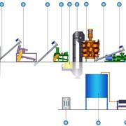 Линия производства растительного масла методом горячего однократного прессования 1000 кг/ч фото