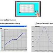 Программный регуляторизмеритель типа РТ-0102П (ТУ У 33.2 - 04850451- 068-2003) фото