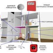 Монтаж установок автоматического пожаротушения фото