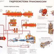 Стенд № 11. Гидросистема трансмиссии фото