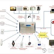 Проект по системам электросвязи фото