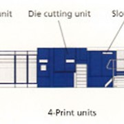 Линии ротационной высечки для производства 4-х клапанных гофрокобок фото