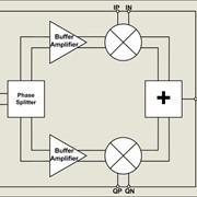 Устройство, изменяющее параметры несущего сигнала в соответствии с изменениями передаваемого (информационного) сигнала фото