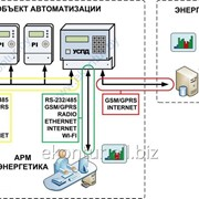 Системы АСКУЭ (проектирование, монтаж, наладка, сдача) фото