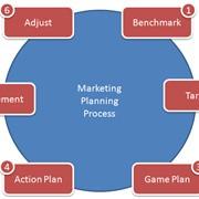Маркетинг-планирование фото