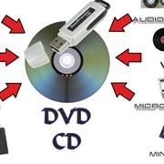 Видеосъёмка изготовление клипов,роликов. фото