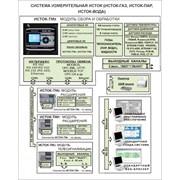 СИСТЕМА ИЗМЕРИТЕЛЬНАЯ ИСТОК (измерительный модуль ИСТОК) фото