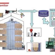 Сенсорные мониторы фото