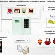 Монтаж автоматических систем пожаротушения фото