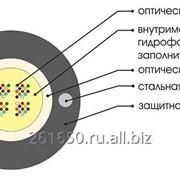 Кабель волоконно-оптический фото