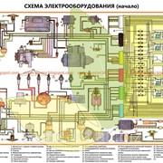 Стенд устройства ВАЗ-2105 Схема электрооборудования, начало фото