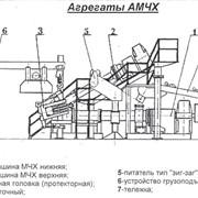 Агрегаты АМЧХ фото