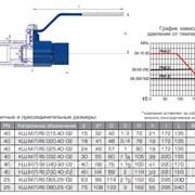 Кран ALSO КШ.М.П.RS.020.40-02 Ду20 Ру40 муфтовый полнопроходной серия RS фото