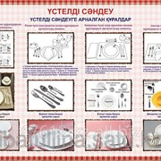 Плакат Сервировка стола 39-1 фото