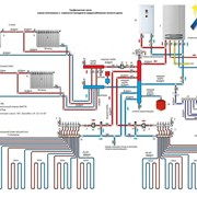 Проектирование отопления и вентиляции фото